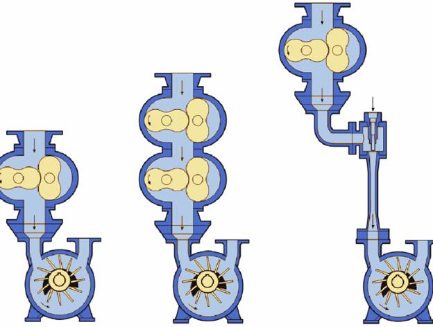 принцип работы водокольцевых насосов