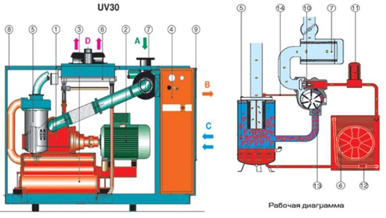 классификация вакуумных насосов