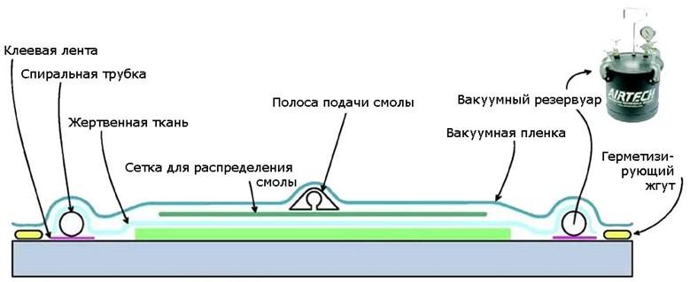 пленка ПВХ для вакуумного прессования