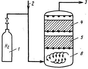 вакуумные системы дегазации силиконов